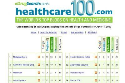 Los 100 mejores blogs médicos en inglés